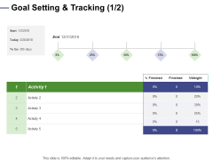 Designing Compensation Systems For Professionals Goal Setting And Tracking Activity Designs PDF
