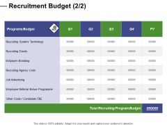 Designing Compensation Systems For Professionals Recruitment Budget Events Ppt Gallery Slide PDF