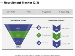 Designing Compensation Systems For Professionals Recruitment Tracker Hiring Ppt Ideas Demonstration PDF