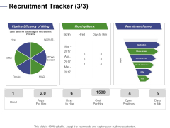 Designing Compensation Systems For Professionals Recruitment Tracker Metrix Ppt Topics PDF