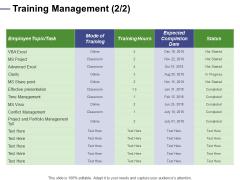 Designing Compensation Systems For Professionals Training Management Effective Ppt File Slides PDF