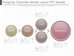 Designing Corporate Identity Layout Ppt Sample