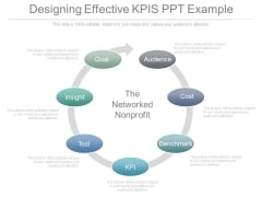 Designing Effective Kpis Ppt Example