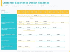 Designing Great Client Experience Action Plan Customer Experience Design Roadmap Ppt Outline Summary PDF
