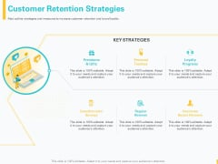 Designing Great Client Experience Action Plan Customer Retention Strategies Ppt Ideas Brochure PDF