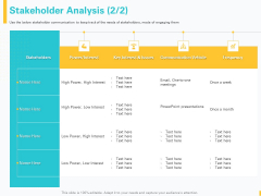 Designing Great Client Experience Action Plan Stakeholder Analysis Interest Ppt Summary Show PDF