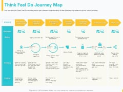Designing Great Client Experience Action Plan Think Feel Do Journey Map Ppt Model Background Images PDF