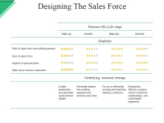 Designing The Sales Force Ppt PowerPoint Presentation Infographics Introduction