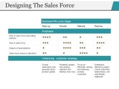 Designing The Sales Force Ppt PowerPoint Presentation Model Design Inspiration