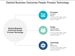 Desired Business Outcomes People Process Technology Ppt PowerPoint Presentation Model