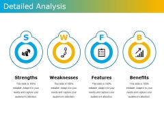 Detailed Analysis Ppt PowerPoint Presentation Layouts Information