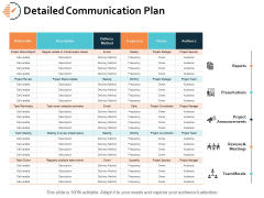 Detailed Communication Plan Ppt PowerPoint Presentation Inspiration Structure