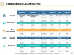 Detailed Communication Plan Ppt PowerPoint Presentation Professional Gridlines