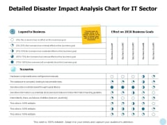 Detailed Disaster Impact Analysis Chart For It Sector Ppt PowerPoint Presentation File Examples