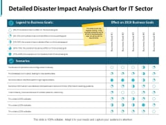 Detailed Disaster Impact Analysis Chart For It Sector Ppt PowerPoint Presentation Gallery Elements