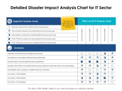 Detailed Disaster Impact Analysis Chart For It Sector Ppt PowerPoint Presentation Infographics Portrait