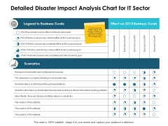 Detailed Disaster Impact Analysis Chart For It Sector Ppt PowerPoint Presentation Layouts Microsoft