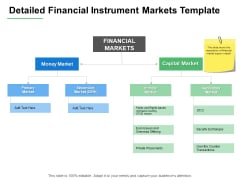 Detailed Financial Instrument Markets Template Ppt PowerPoint Presentation Professional Good