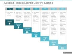 Detailed Product Launch List Ppt PowerPoint Presentation Clipart