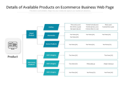 Details Of Available Products On Ecommerce Business Web Page Ppt PowerPoint Presentation Icon Outline PDF