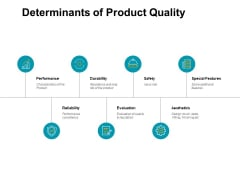 Determinants Of Product Quality Performance Ppt PowerPoint Presentation Pictures Guide