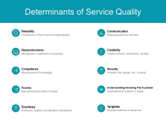 Determinants Of Service Quality Courtesy Ppt PowerPoint Presentation Outline Background Image