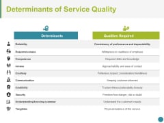 Determinants Of Service Quality Ppt PowerPoint Presentation Icon Clipart
