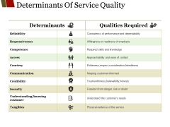 Determinants Of Service Quality Ppt PowerPoint Presentation Layouts Show