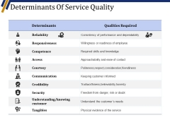 Determinants Of Service Quality Ppt PowerPoint Presentation Pictures Example Topics