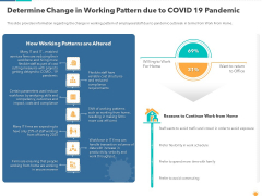 Determine Change In Working Pattern Due To Covid 19 Pandemic Graphics PDF