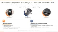 Determine Competitive Advantage Of Consumer Electronics Firm Ppt Layouts Ideas PDF