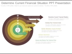 Determine Current Financial Situation Ppt Presentation