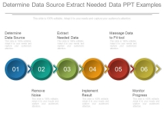 Determine Data Source Extract Needed Data Ppt Examples