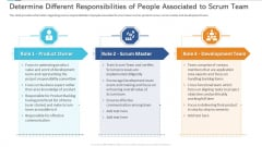 Determine Different Responsibilities Of People Associated To Scrum Team Icons PDF