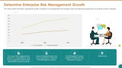 Determine Enterprise Risk Management Growth Ppt Inspiration Examples PDF