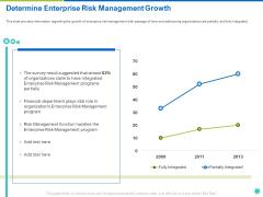 Determine Enterprise Risk Management Growth Ppt Portfolio Graphics Template PDF