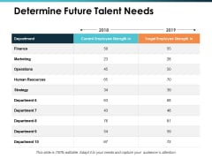 Determine Future Talent Needs Talent Mapping Ppt PowerPoint Presentation Slides Icon