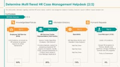 Determine Multi Tiered HR Case Management Helpdesk Information Guidelines PDF