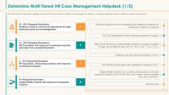 Determine Multi Tiered HR Case Management Helpdesk Knowledgebase Pictures PDF
