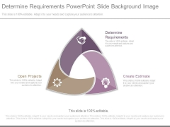 Determine Requirements Powerpoint Slide Background Image