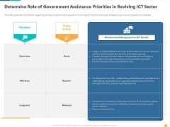 Determine Role Of Government Assistance Priorities In Reviving ICT Sector Designs PDF