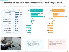 Determine Scenario Assessment Of ICT Industry Contd Formats PDF