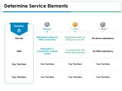 Determine Service Elements Ppt PowerPoint Presentation Ideas Graphic Images