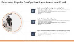 Determine Steps For Devops Readiness Assessment Contd Mockup PDF