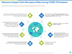 Determine Supply Chain Disruptions Risks During COVID 19 Pandemic Ppt Slides Example PDF