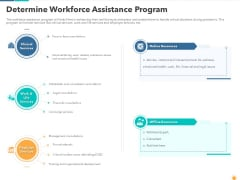 Determine Workforce Assistance Program Formats PDF