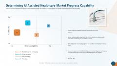 Determining AI Assisted Healthcare Market Progress Capability Background PDF