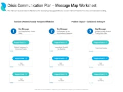 Determining Crisis Management BCP Crisis Communication Plan Message Map Worksheet Ppt PowerPoint Presentation Pictures Layouts PDF