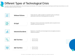 Determining Crisis Management BCP Different Types Of Technological Crisis Ppt PowerPoint Presentation Layouts Portfolio PDF