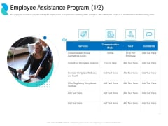 Determining Crisis Management BCP Employee Assistance Program Cost Ppt PowerPoint Presentation Styles Images PDF